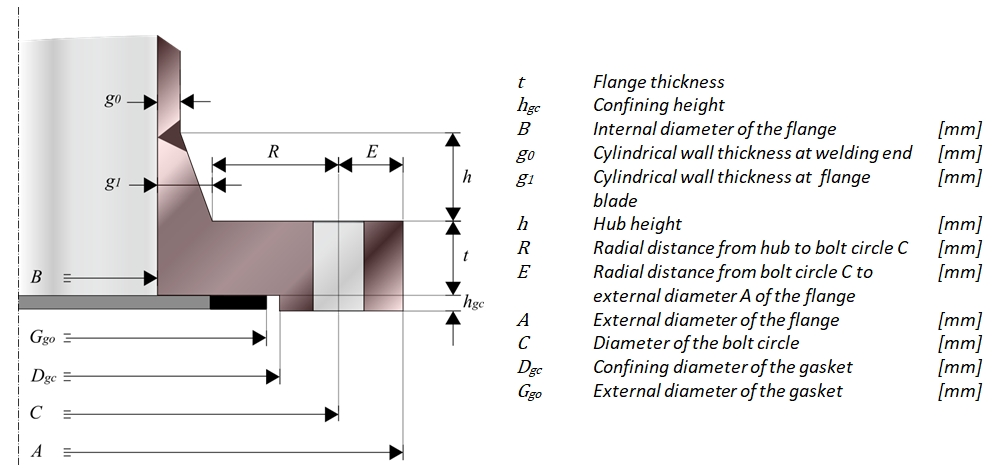 P3 Engineering Store-Dimensioning a custom heat exchanger